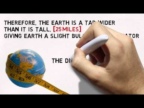 How BIG is the Earth?