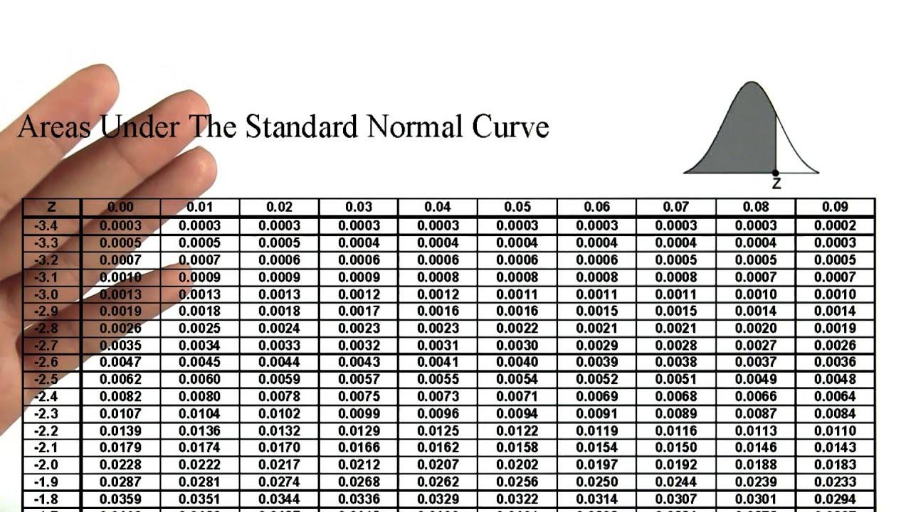 table intro to descriptive statistics also youtube rh