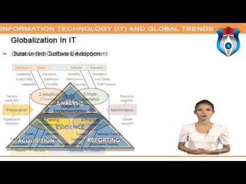 Information Technology IT) and Global Trends