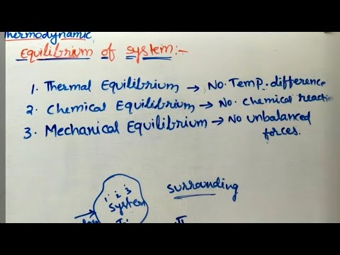 Thermodynamic Equilibrium Of a System