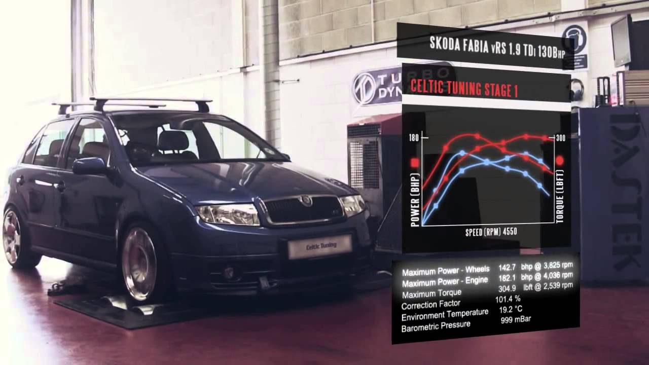skoda fabia vrs ecu remap skoda tuning 1 9 tdi 130bhp dyno. Black Bedroom Furniture Sets. Home Design Ideas