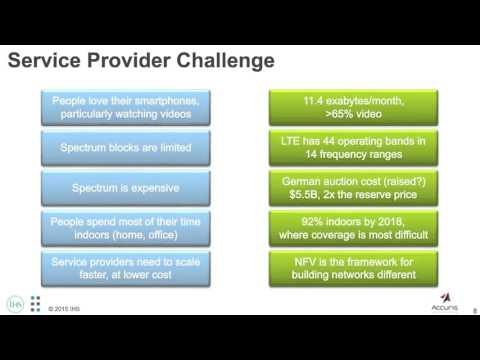 Leveraging NFV for Carrier WiFi Services