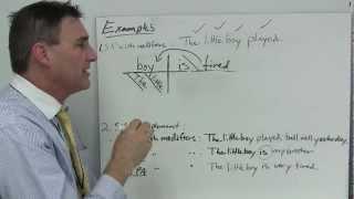 Sentence diagramming basics