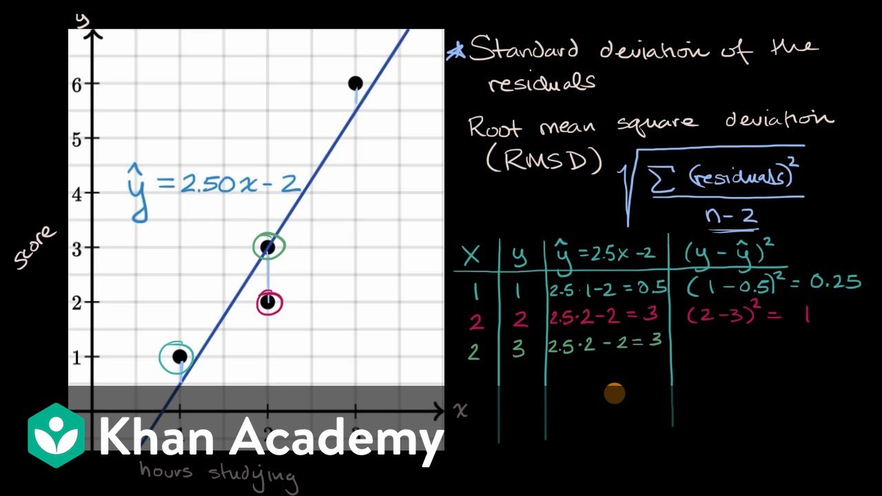 Standard Deviation Of Residuals Or Root Mean Square Deviation Rmsd Video Khan Academy