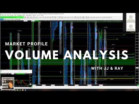 Market Profile analysis of Stocks + live equities trading from EquitiesETC community