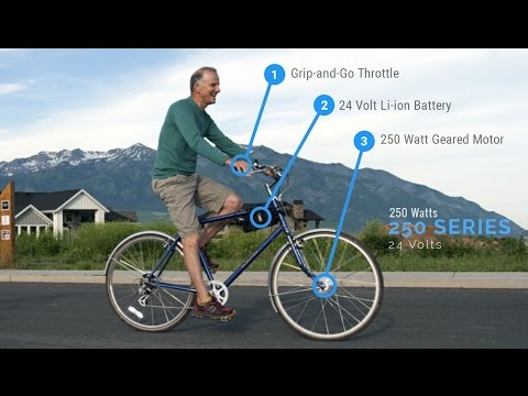 250 Series Electric Bike Kit Explainer by Mandy