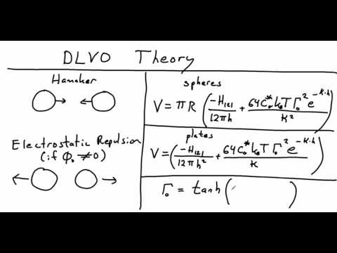 DLVO theory