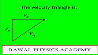 IIT Physics River-Boat problem by Er. Ravinder Rawal.mp4