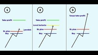 Bagaimana Mengamanakan profit Dalam Trading Forex, CFD, Gold, Bitcoin