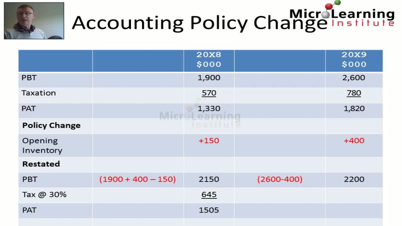 example ias 8 accounting policy change youtube