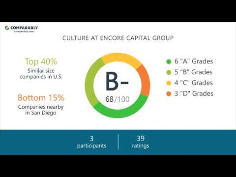 Working at Encore Capital Group - May 2018