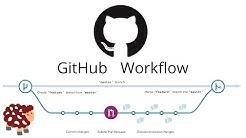 GitHub Workflow Tutorial [Deutsch] Von Issue bis Pull Request