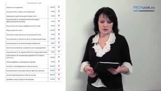 видео Как правильно закрыть счет в банке