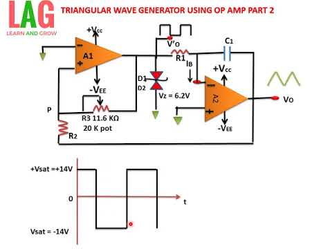 TRIANGULAR WAVE GENERATOR USING OP AMP PART 2(हिन्दी )!LEARN AND GROW
