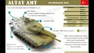 Milli Gururumuz ALTAY Tankı
