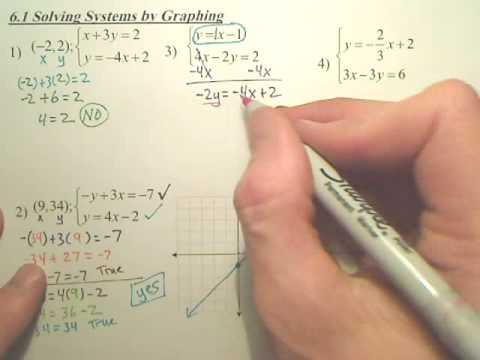 Algebra 1 6 1 Solving Systems By Graphing Youtube