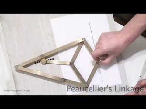 Peaucellier's linkage (www.howround.com)