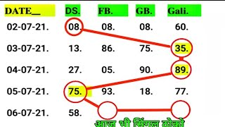 Disawer Faridabad satta king Trick |Solid satta king Disawar Faridabad |July 2021 pure mahine ki Tck