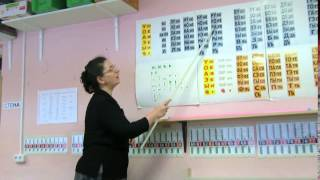 Скорость при обучении чтению: учим читать  не по буквам!