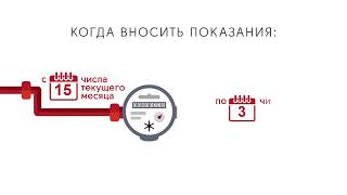 видео Как передать показания счетчиков воды