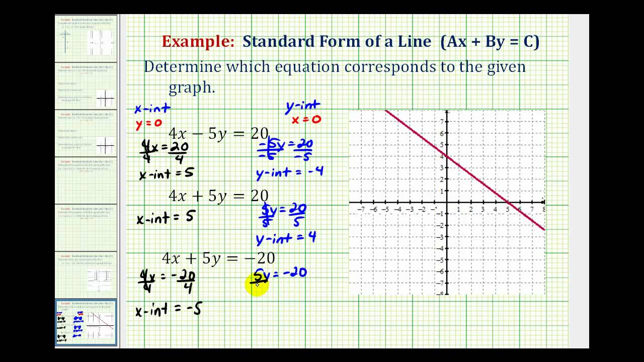 Ex match the graph of a line to the correct equation in standard ex match the graph of a line to the correct equation in standard form falaconquin