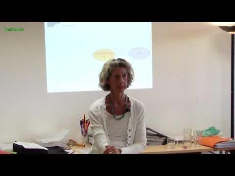 profilax® - ein ganzheitlich präventives Modell - vorgestellt von Elke Post Hamburg