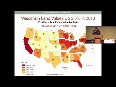 Wisconsin Farm Income And The New Farm Bill