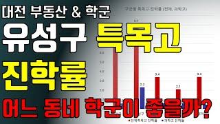 대전 부동산 투자할때 학군 반드시 확인해야! 유성구 특…
