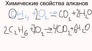 Химический минимум. Химические свойства алканов.