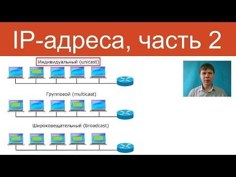 IP адреса, часть 2  | Курс