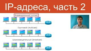IP адреса, часть 2  | Курс ''Компьютерные сети''