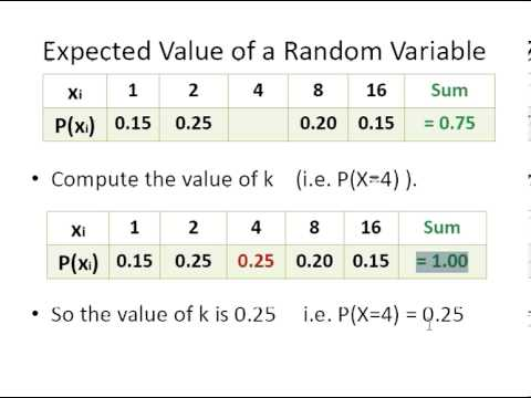 expected value probability