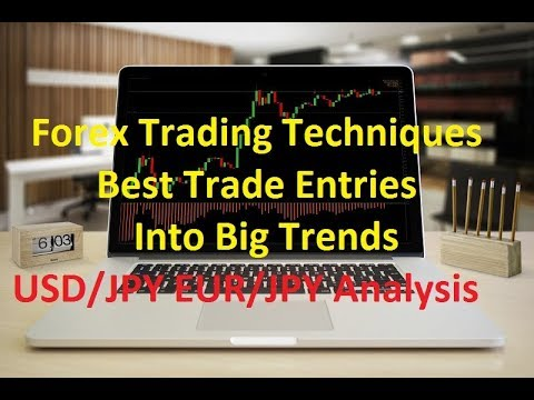 Forex Trading Forecast Best Trades Eur Usd Jpy Trends Weekly Ysis 22 07