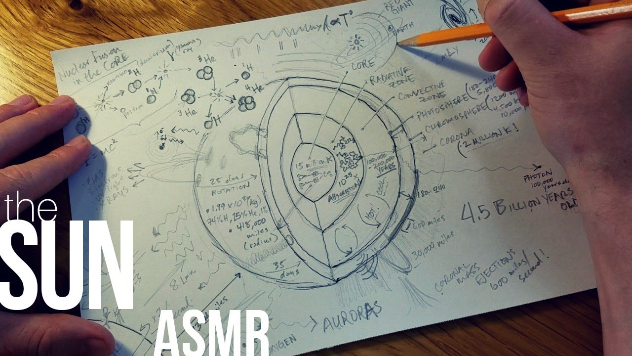 hight resolution of drawing our star the sun asmr soft spoken space science