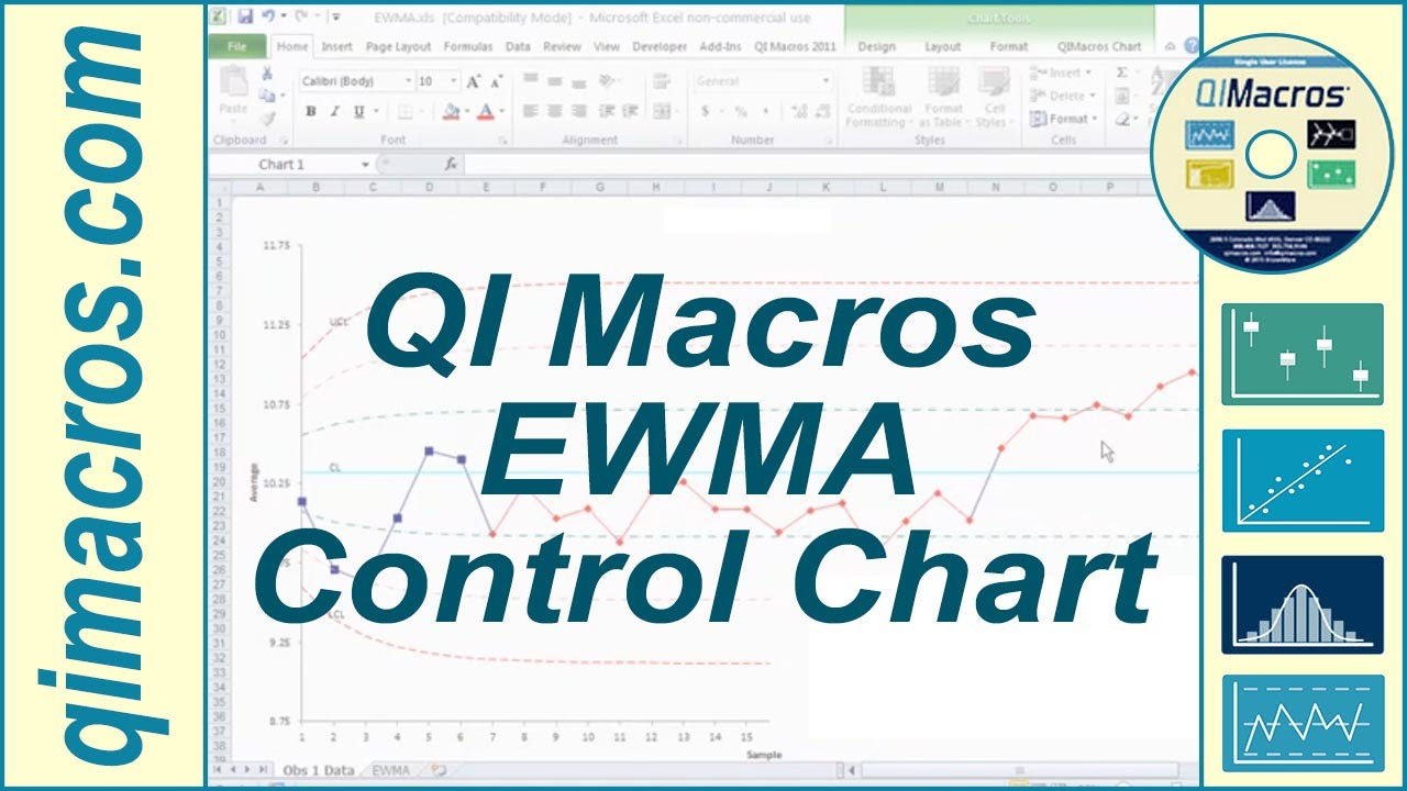 EWMA Control Chart in Excel, with the QI Macros - YouTube
