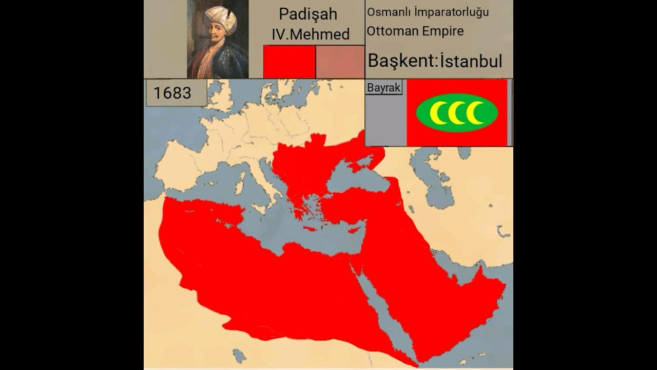fall of ottoman empire and rise