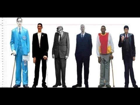 Top 10 Tallest Men In The World – 2017 Update - YouTube