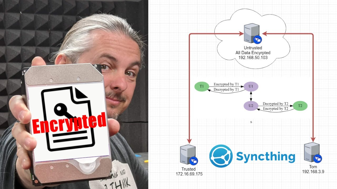 Configuring SyncThing Untrusted (Encrypted) Devices