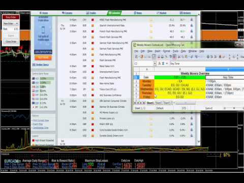 forex-trading---weekly-movers-overview-7.21.14---7.25.14---happy-trading---metatrader-4
