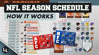 2 MINUTE DRILL | How the NFL Schedules Their Regular Season