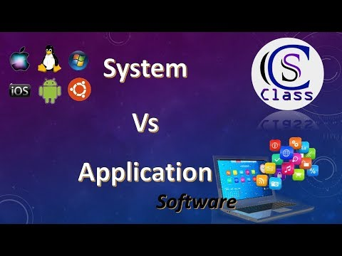 System vs Application Software Explained in Hindi, Types of Software