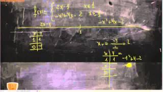 Función a trozos Representación gráfica Matemáticas 4º ESO Academia Usero en Estepona
