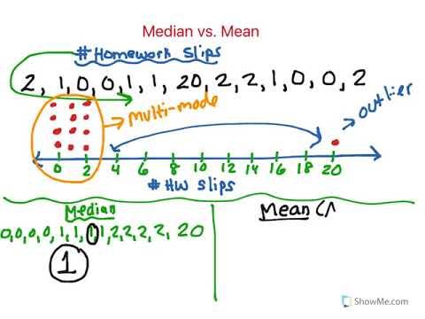 3 Mean vs  Median