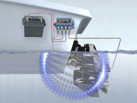 Oryginał Silnik Mercury ochrona przed korozją ENG www.gapskiisyn.pl Serwis IE05