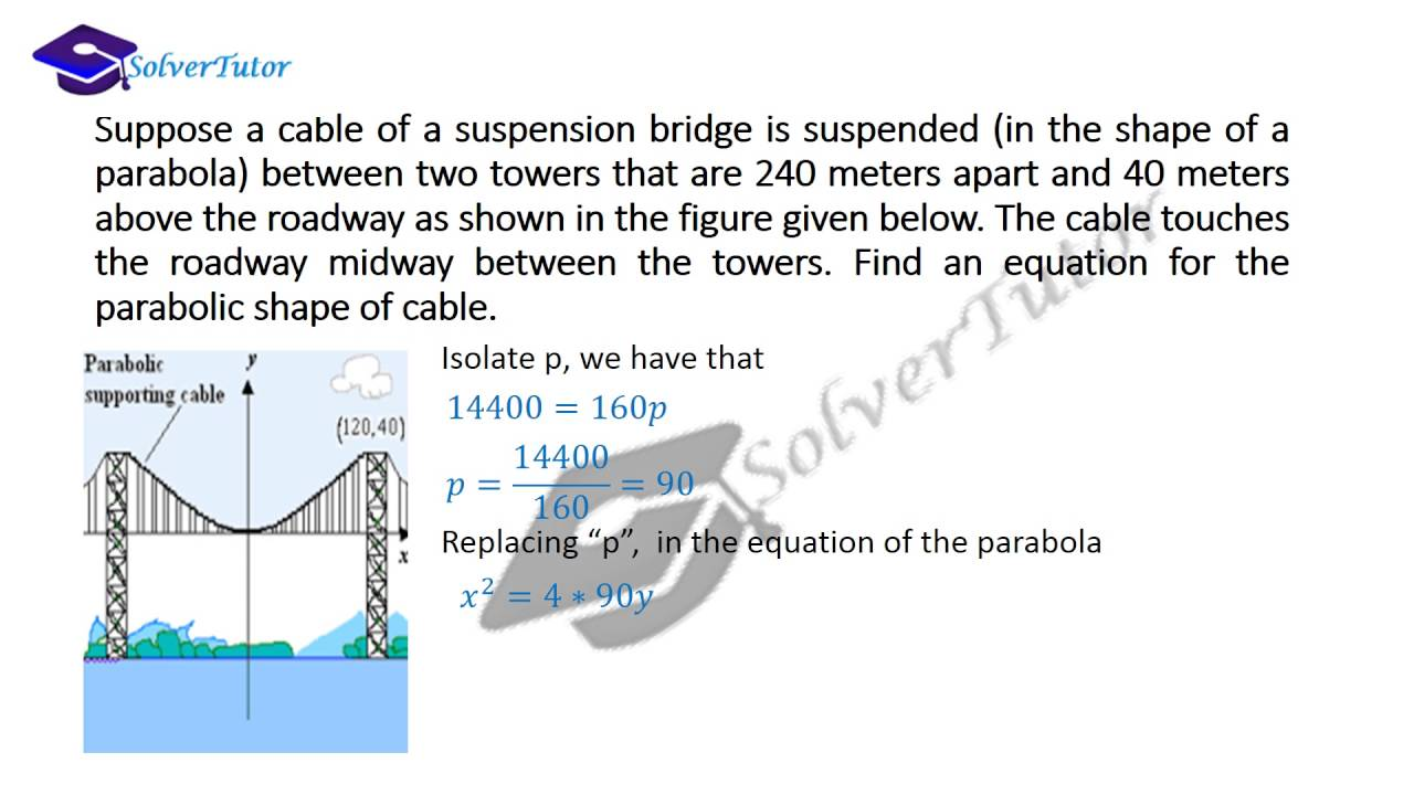 suppose a cable of a suspension bridge is suspended in the shape of a parabola  [ 1280 x 720 Pixel ]