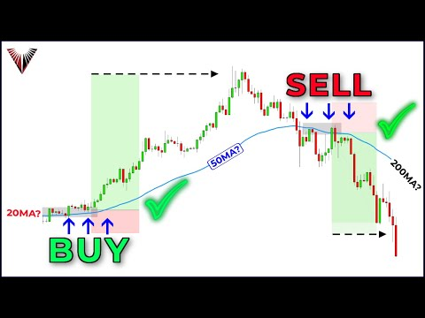 The Only Moving Average Trading Video You Will Ever Need...