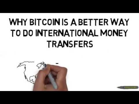 Bitcoin vs Wire Transfers