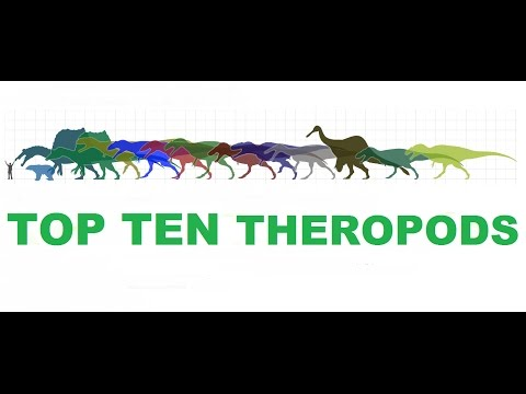 My top ten favorite Theropod Dinosaurs