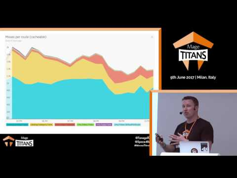 Mage Titans IT 2017 - Tony Brown – Monitoring your cache effectiveness in Magento 2