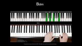 Video Free Piano Sheet Music | Learn Free Piano Sheet Music download MP3, 3GP, MP4, WEBM, AVI, FLV November 2018